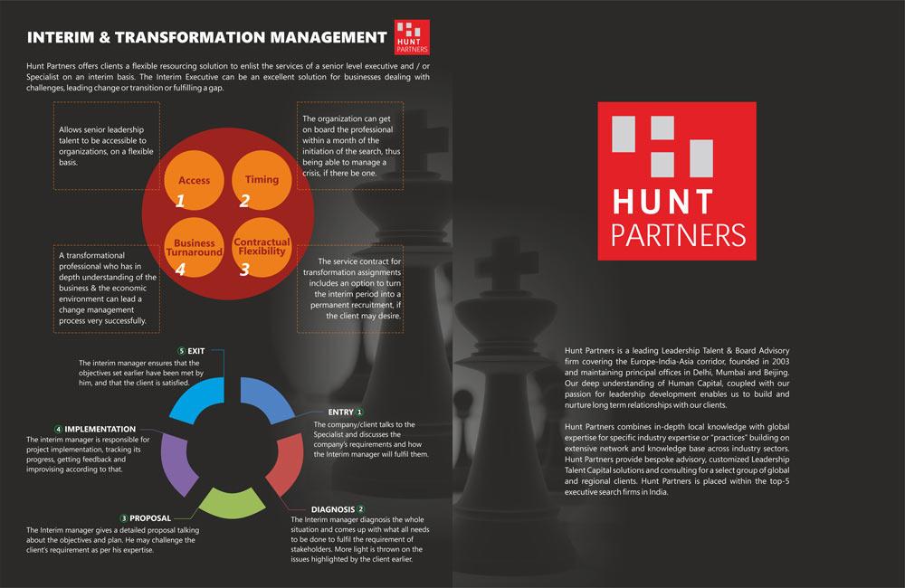 Brochure Design Hunt Consulting - Isha Enterprises